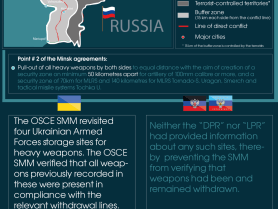 Have the Minsk agreements been implemented?