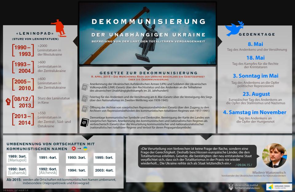 infogr-decomm-de