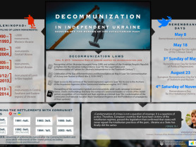 Decommunization in independent Ukraine