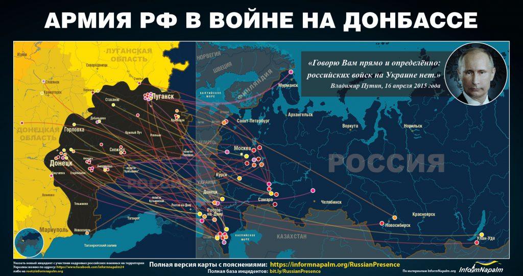 Rus_in_Ukr_RU_social-01