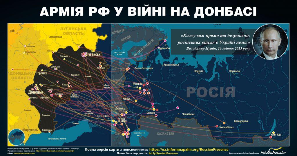 Rus_in_Ukr_UA_social-01