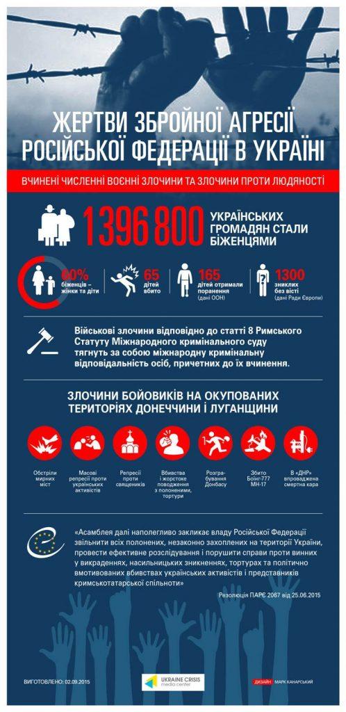 human-rights-03_ukr