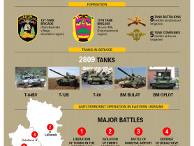 Tanks – the shield of Ukrainian Armed Forces