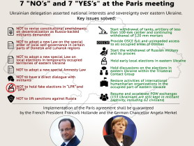 "7 ""yes"" and 7 ""no"" at the Paris meetings"
