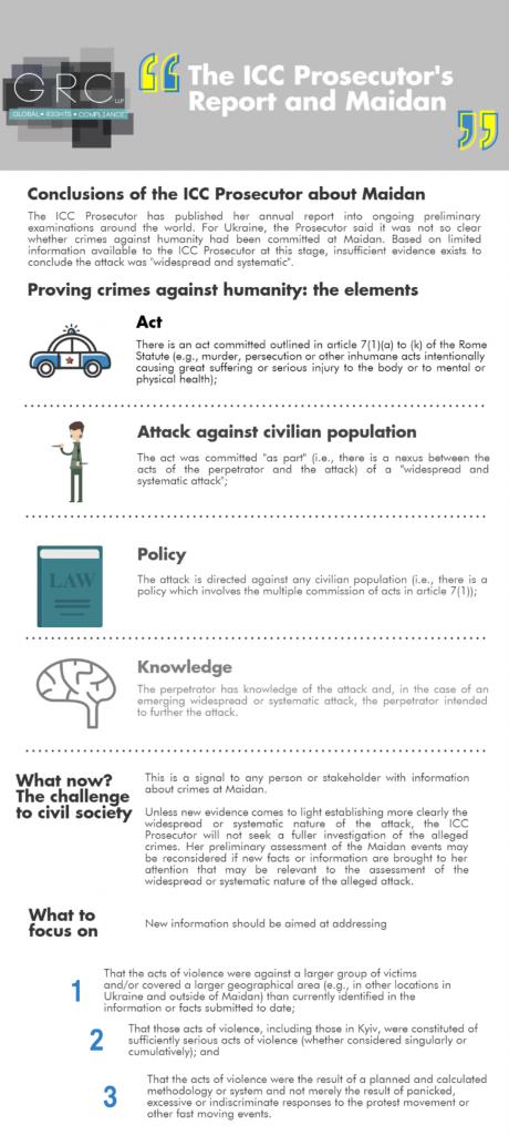 GRC_Infographics_ICC_Prosecutor_Report_2015_Eng info_2