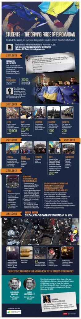 euromaidan-eng-07