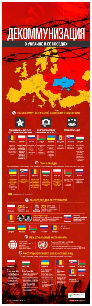decommunisation-rus-13