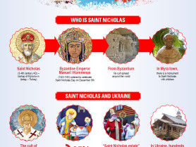 Saint Nicholas: who really gives New Year presents