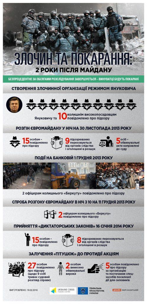 maidan-1-1_ukr_03 (1)
