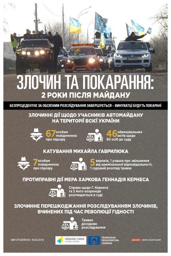 maidan-2_ukr_03 (1)