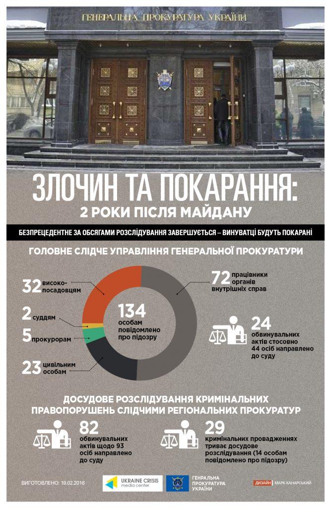 maidan-3_ukr_03 (1)