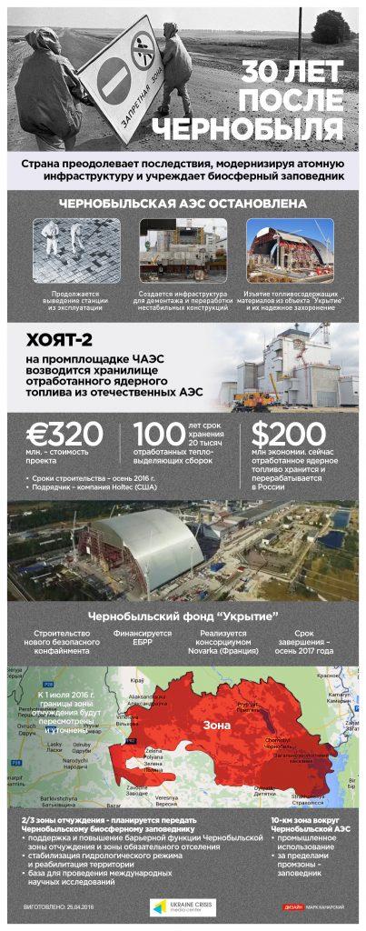 chernobyl-rus_03