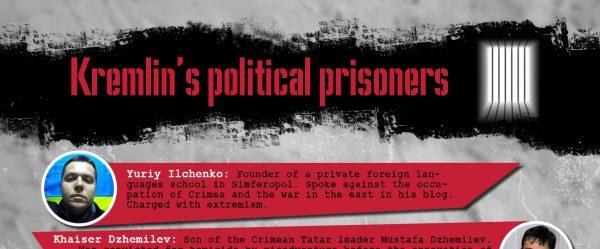 31 preso de Kremlin