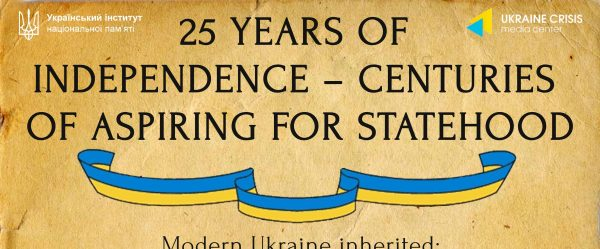 25 years of Ukrainian independence