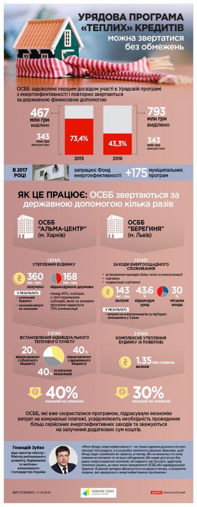 energoeffective-ukr-02