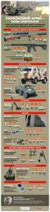 weapon-ukr-02