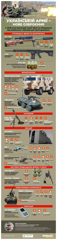 weapon-ukr-05