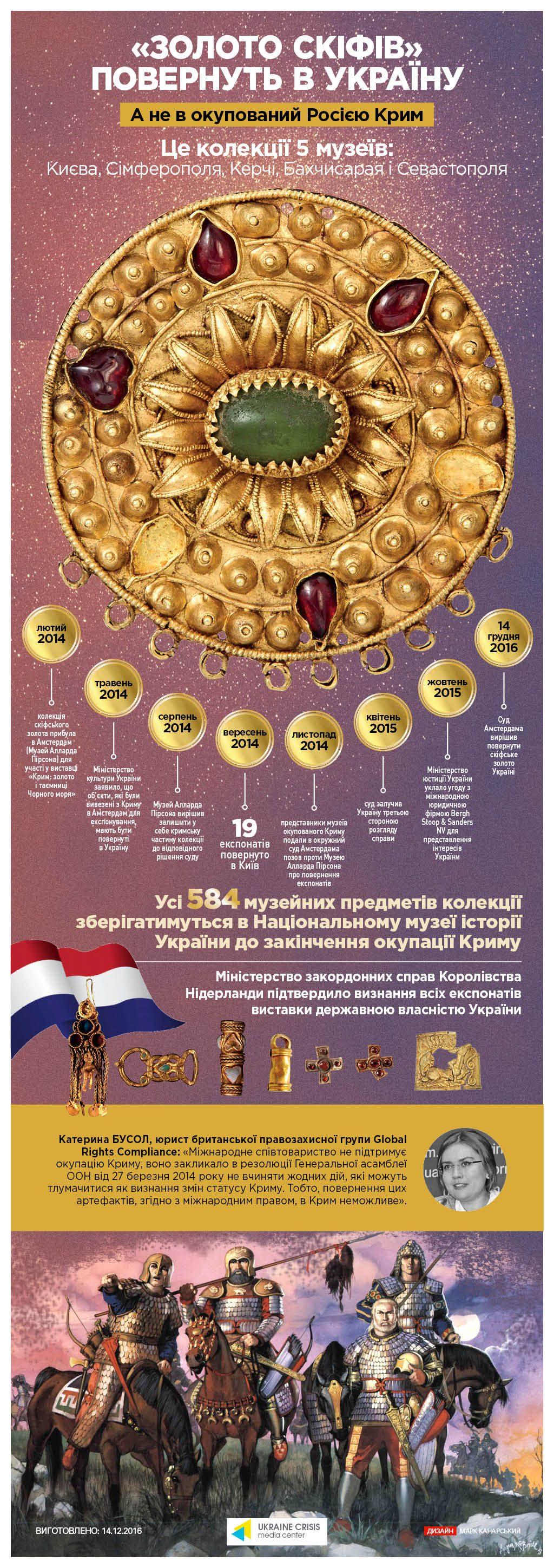 skiffian-gold_ukr-05