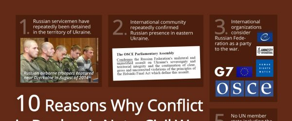 Why Conflict in Eastern Ukraine is not a Civil War