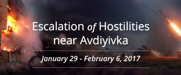 Escalation of Hostilities near Avdiyivka (Updates daily)