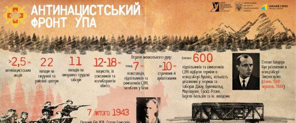 УПА проти ІІІ Райху. Герць за волю України