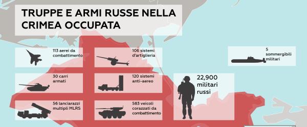 Truppe e armi russe nella Crimea occupata