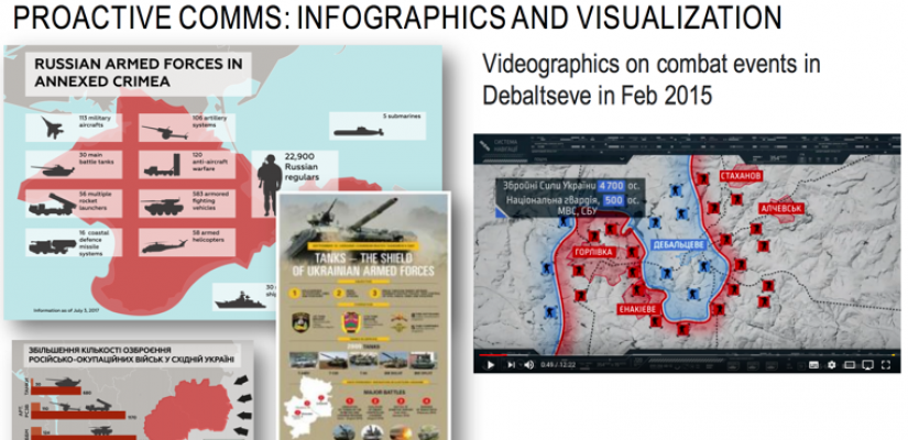 Countering disinformation: some lessons learnt by Ukraine Crisis Media Center